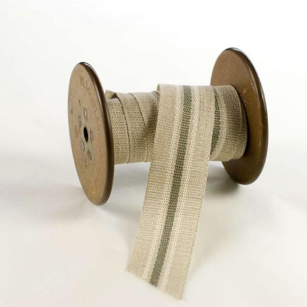 30mm Ripsband