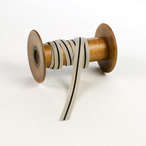 10mm Ripsband