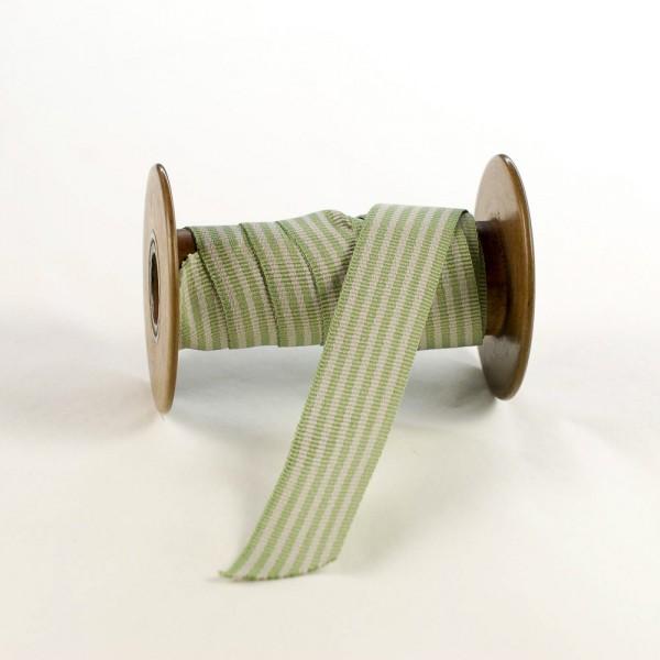 25mm Textilband